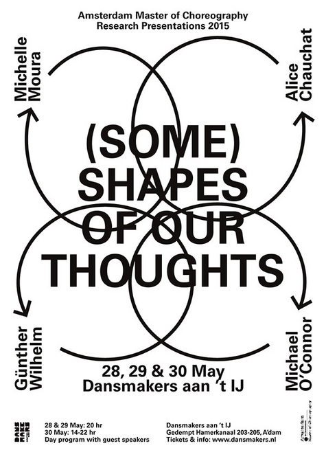 (Some) Shapes of our Thoughts